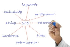 structure-seo